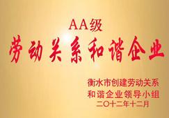 燕赵蓝天板业-劳动关系和谐企业